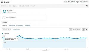 analytics-google-30-days-visits