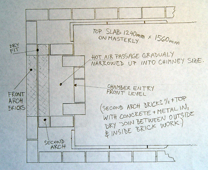 The flue vent and hot-air passage. How Wide & Deep are they?