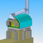 backofen rauchfang auto CAD image of chimney and wood oven